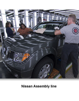 Industry 05 Nissan Assembly